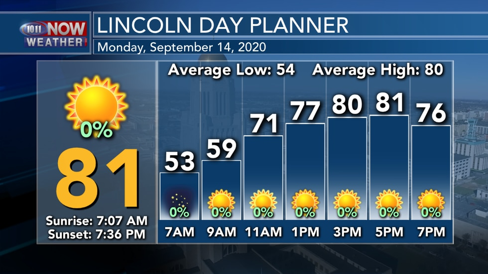 Sunny skies with temperatures in the low 80s are expected for Lincoln on Monday. Some wildfire smoke could possibly filter into the area through the day on Monday.