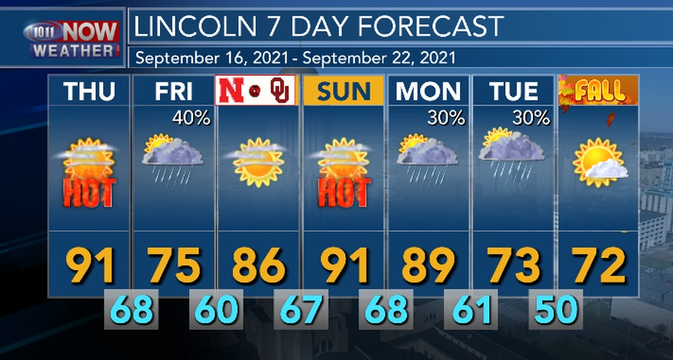 Up and down temperatures over the next 7 days with rain chances on Friday and then again Monday...