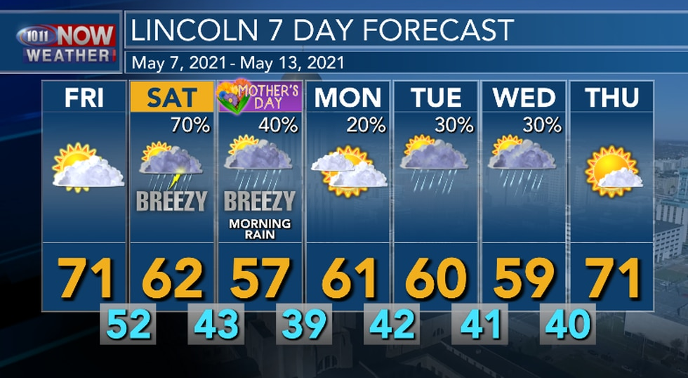 Chilly conditions from the weekend through mid week. Warm up by the end of  next week.