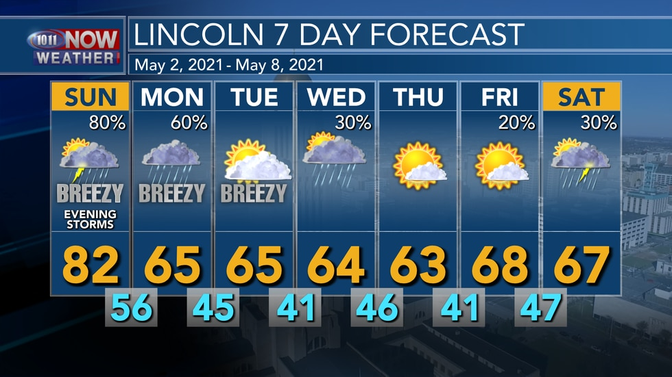 Sunday is easily the warmest day over the next week as a cooler weather pattern sets up for...