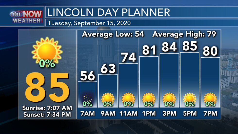 Sunny skies, with hazy conditions expected on Tuesday. Temperatures start in the mid 50s before reaching the mid 80s by the afternoon. South winds could gust up to 25 MPH at times.