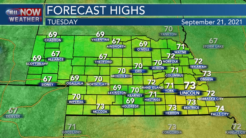 Below average high temperatures Tuesday afternoon.