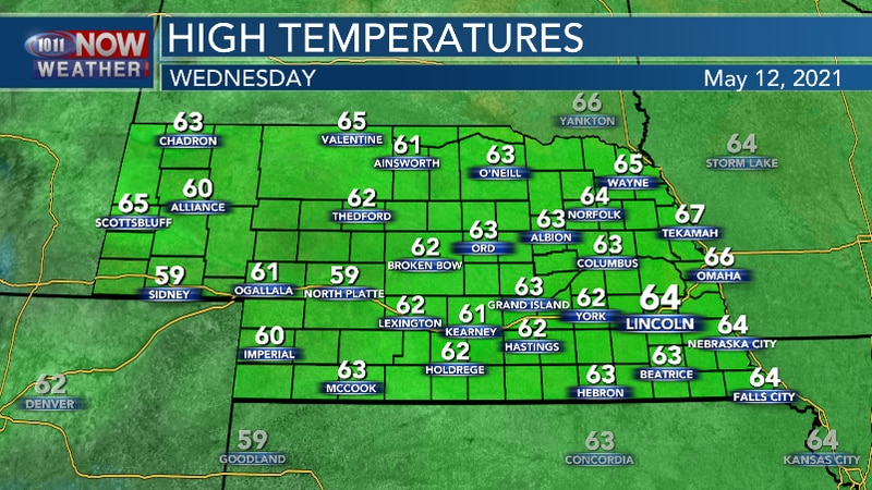 Our streak of below average high temperatures will continue Wednesday.