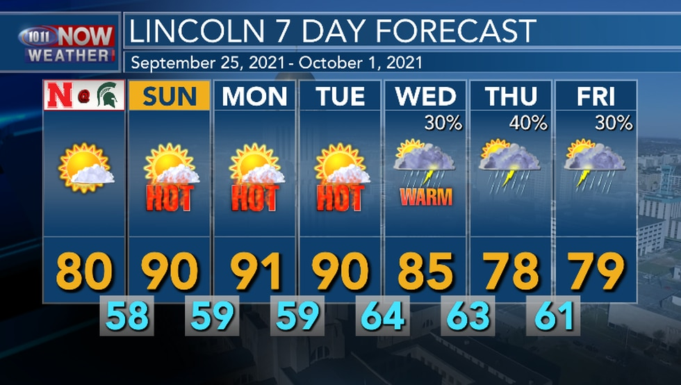Warmer this weekend. Well above average temperatures stick around through the middle of next...