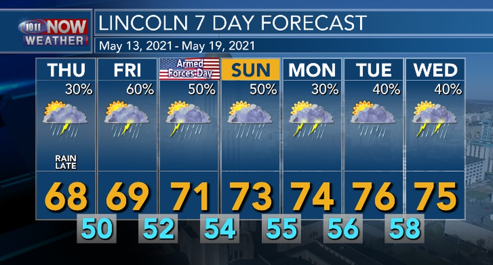 Warmer temperatures expected over the next several days with scattered showers and t'storms...