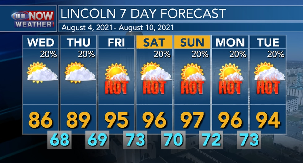 Hot and humid for the up coming weekend with small rain chances.