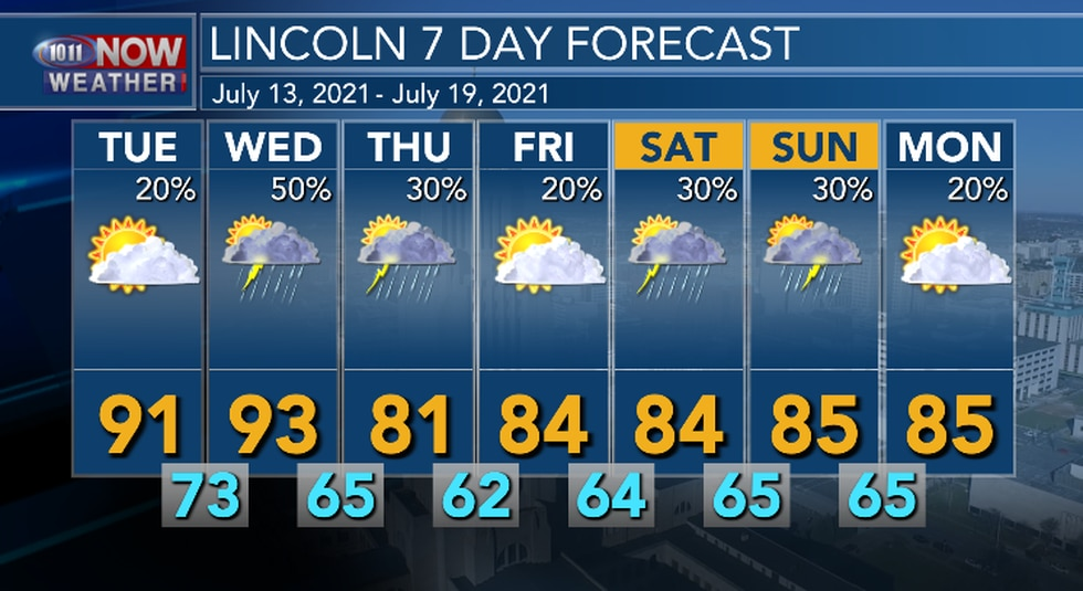 The best chance of rain this week looks to be Wednesday.