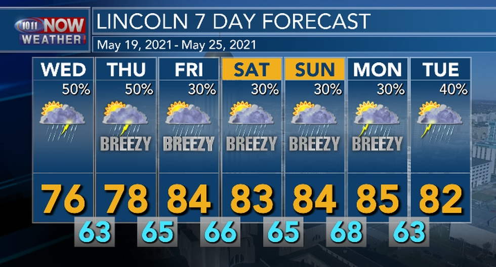 Warmer temperatures expected into the weekend with more sunshine and smaller chances for rain.