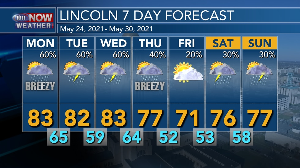 Temperatures remain in the low 80s through early this week before cooler weather tries to move...