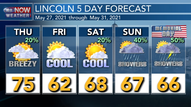 Cool afternoon temperatures and chilly mornings expected the next few days. Next best chance...