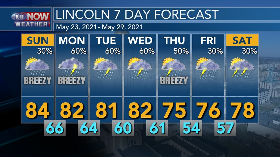 Temperatures remain in the low to mid 80s over the next several days before slightly cooler...