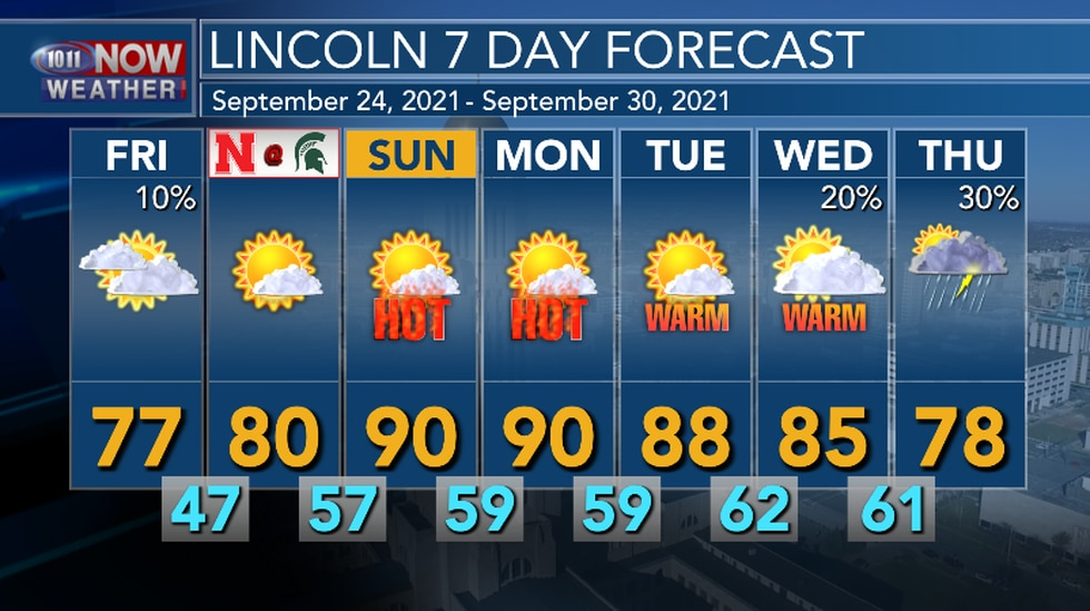 After a cooler Friday, above average temperatures return Saturday and hang around through the...