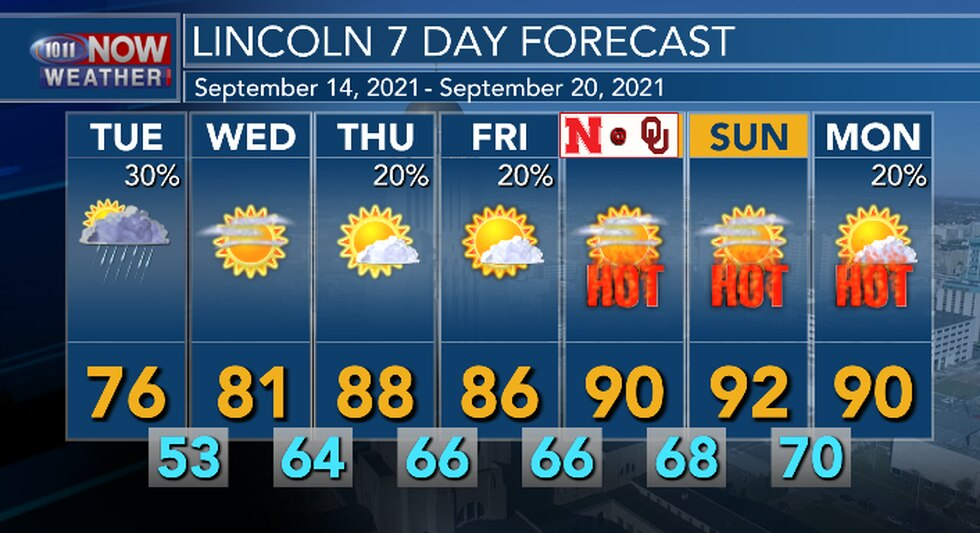 Hot temperatures return for the weekend