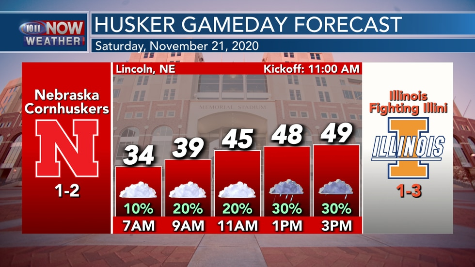 Cloudy skies with some scattered light rain are possible through the day on Saturday.