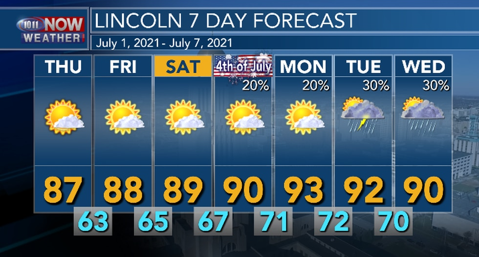 Seasonal temperatures with small chances for rain.