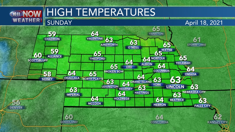 Temperatures jump back to the low and mid 60s on Sunday with mostly sunny skies.