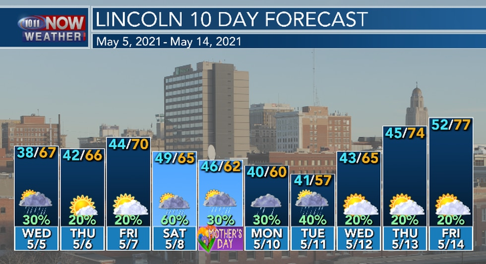 Cooler temperatures with rain chances for the Mother's Day Weekend. Well below average...