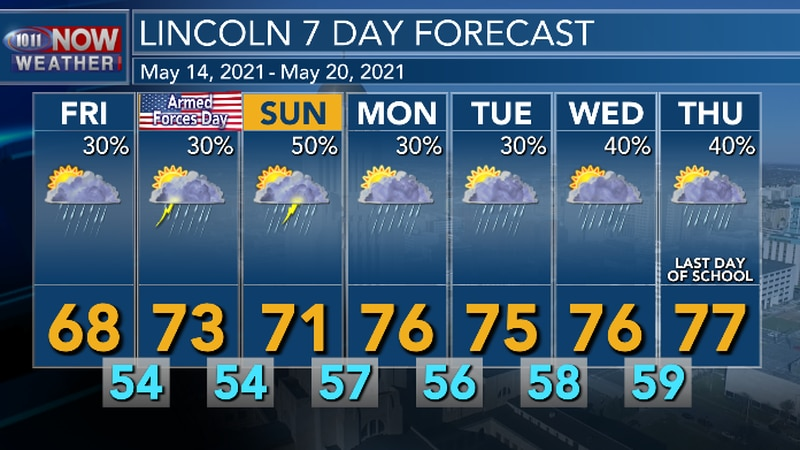 It will be generally warmer and more humid over the next 7 days with several chances for...