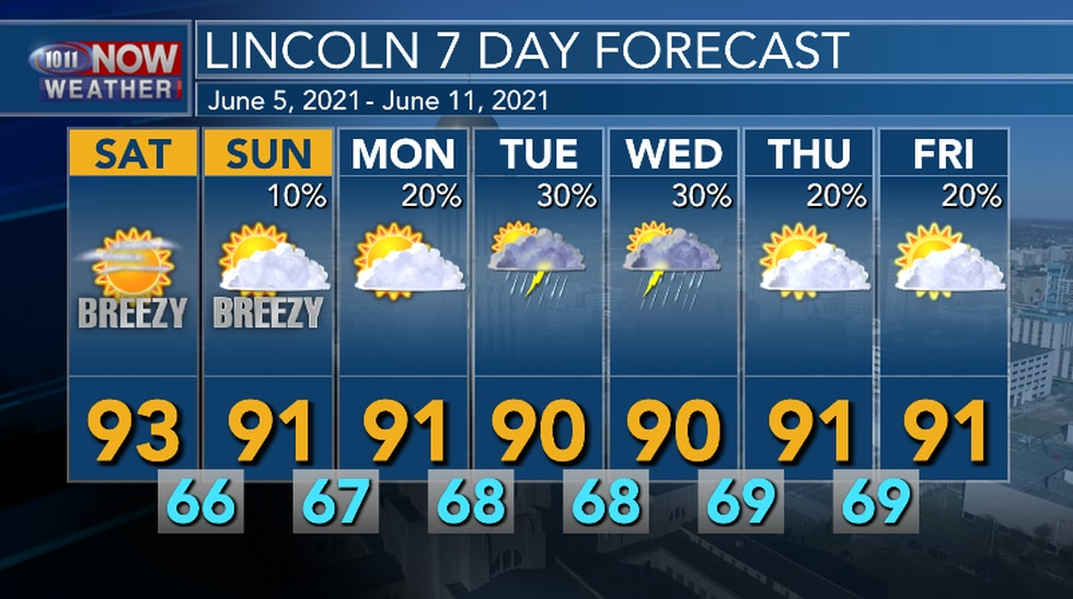 Typical summertime pattern for the next seven days. Hot and muggy with a chance of rain just...