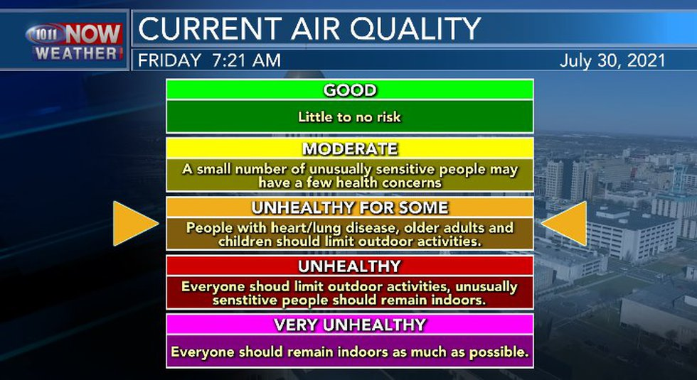 Air Quality in Lincoln is unhealthy for sensitive groups.