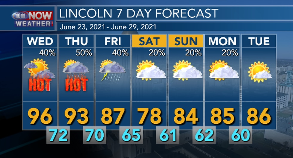 Cooler less humid for the weekend