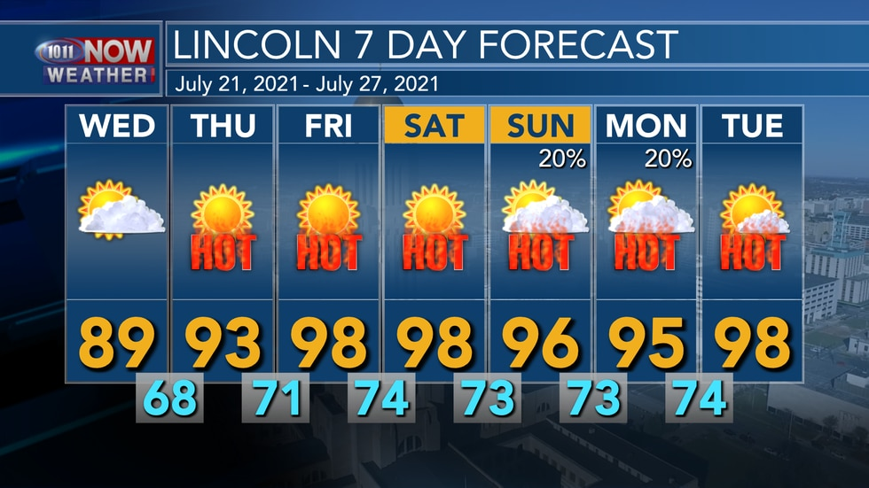 Temperatures will warm well into the 90s by late this week, into the weekend, and into early...