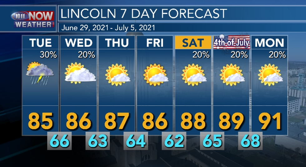 Small chances of rain with temperatures around the average for late June and early July.