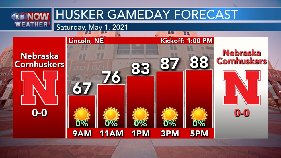 Hot and breezy weather is forecast for Saturday. Drink plenty of water and bring the sunscreen...