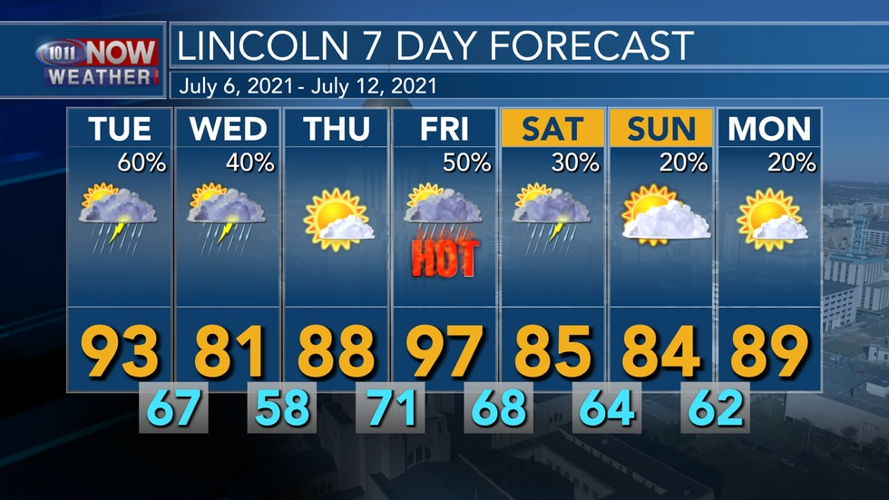 More hot, humid weather is forecast for Tuesday with a passing cold front bringing thunderstorm...