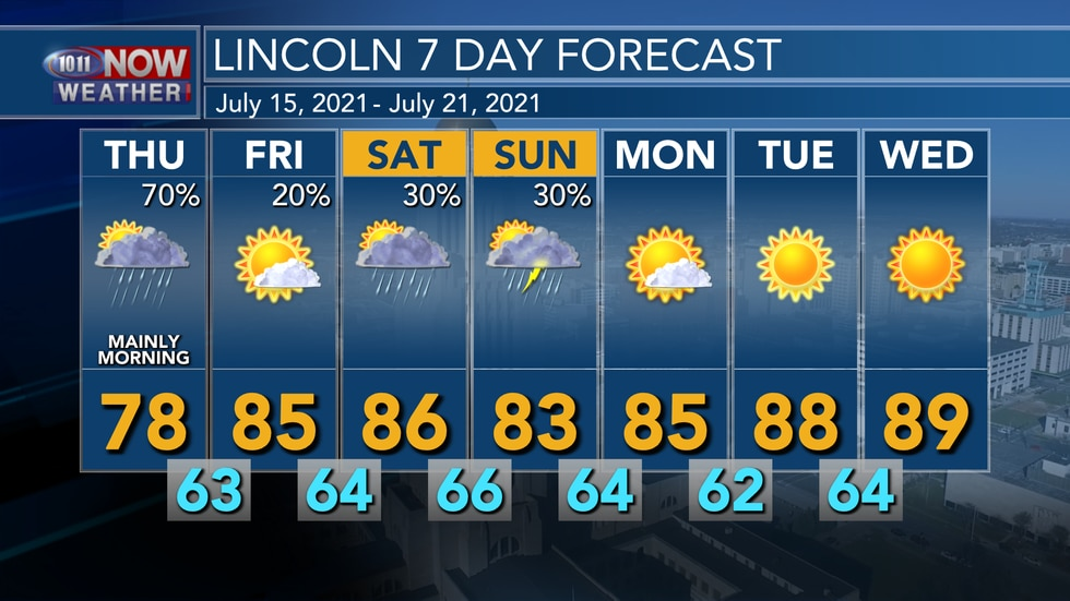 Rain chances will linger across the area through the upcoming weekend with warmer and drier...