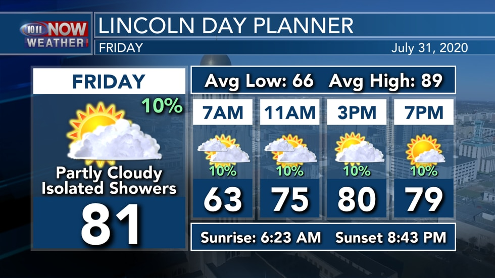 Partly to mostly cloudy skies expected for most of Friday in Lincoln with some isolated showers possible. Temperatures likely top out in the lower 80s by the afternoon.