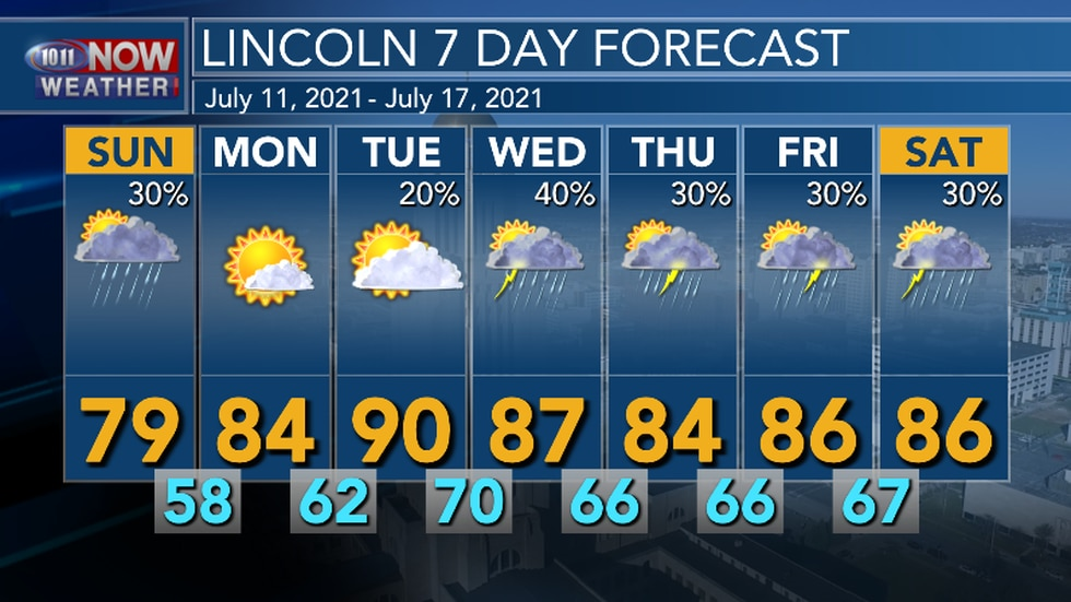 Weather pattern looks to remain active for much of next week with several rain chances.