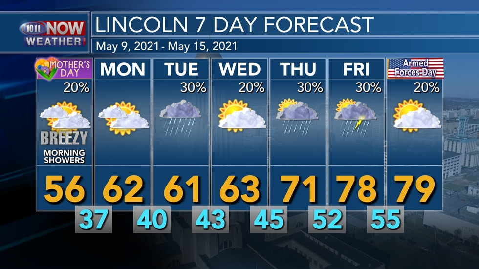 Chilly weather with multiple chances for rain are in the forecast over the next 7 days....