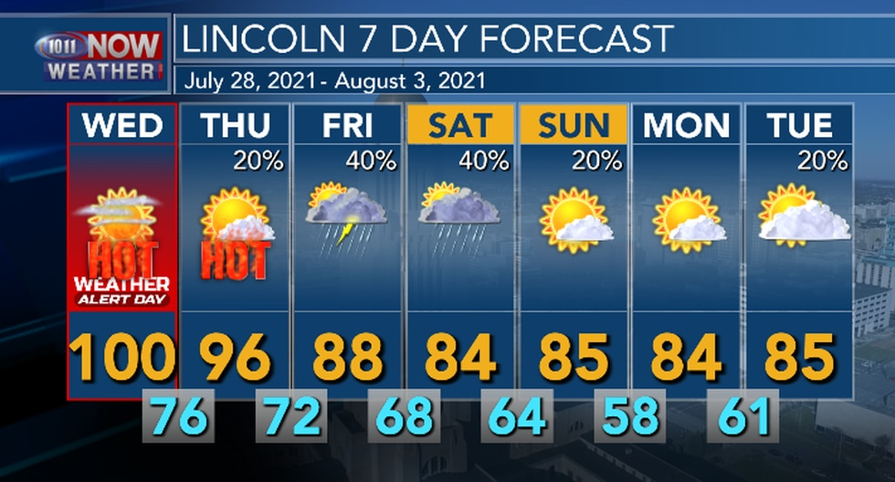 Some relief from the hot temperatures by Friday with scattered showers and thunderstorms Friday...