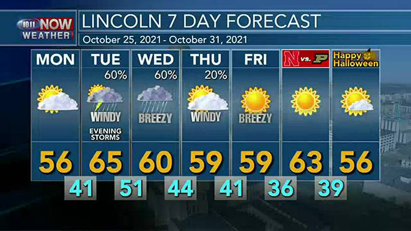 Dry weather to start the week with more heavy rain possible Tuesday into Wednesday.