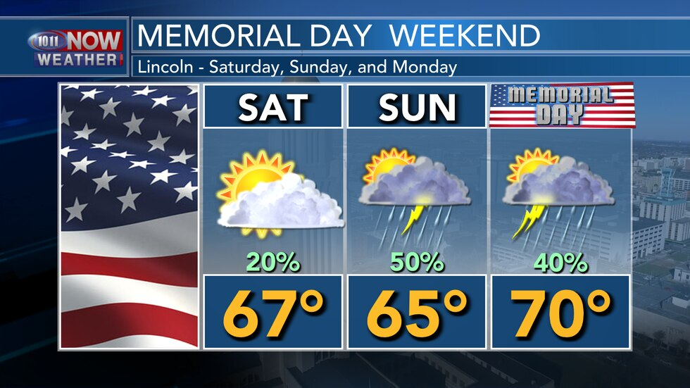 Cooler weather is on tap for Memorial Day weekend with some off and on rain chances.