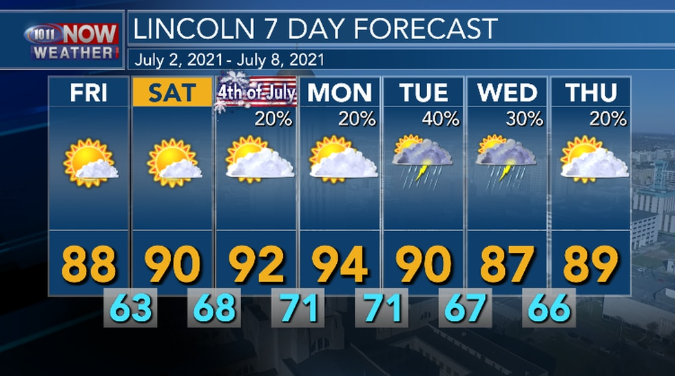 A gradual warming trend is expected through Monday. The best rain chance looks to be Tuesday.