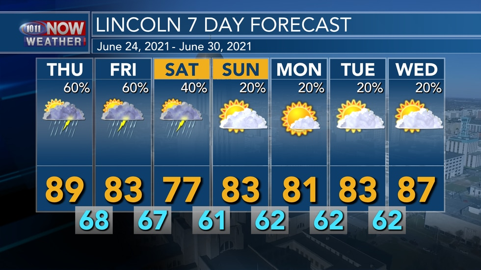 Stormy weather is expected over the next several days with more seasonal temperatures for most...