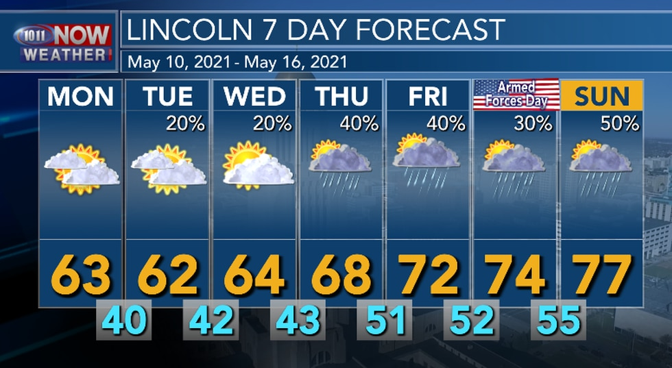 Cool weather starts the week with small chances for rain and lots of clouds. Warmer...