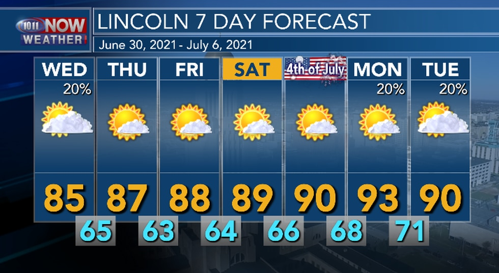 Temperatures will be increasing a bit over the next 7 days with small rain chances.