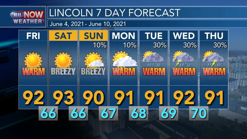 Our first prolonged stretch of summer heat is expected over the next week with afternoon highs...
