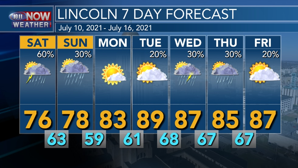 Much cooler this weekend with rain likely Saturday. Warmer temperatures return next week with...