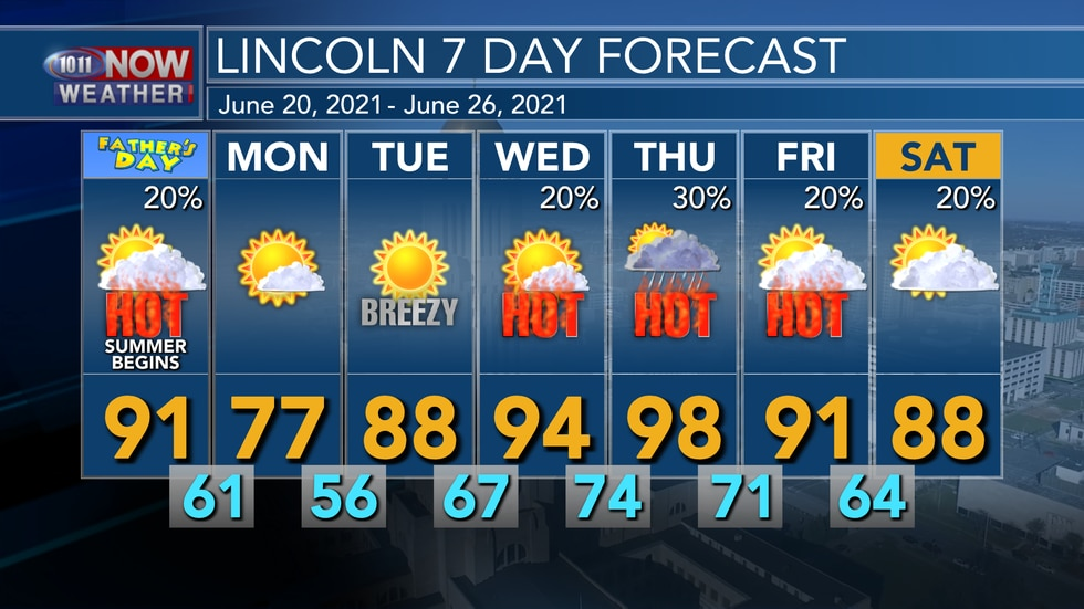 After another hot and humid day on Sunday, much cooler and more comfortable weather is expected...