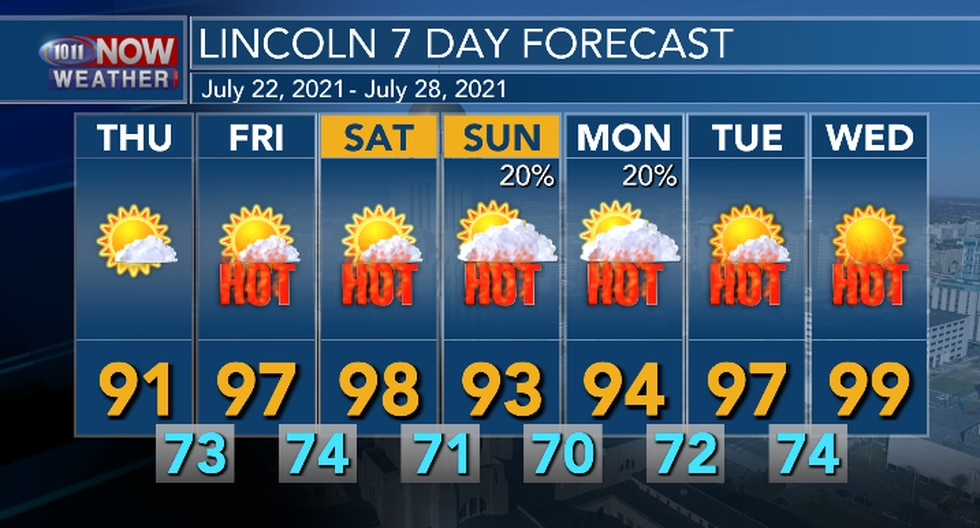A lot of 90 degree temperatures expected over the next 7 days.