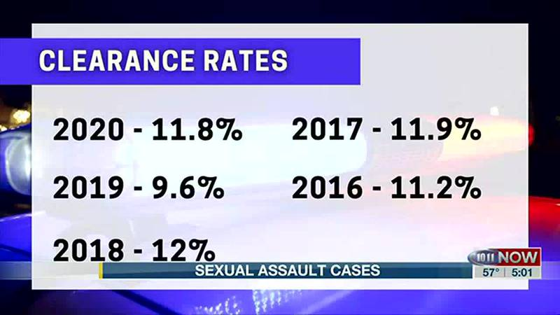 LPD talks sexual assault investigatons
