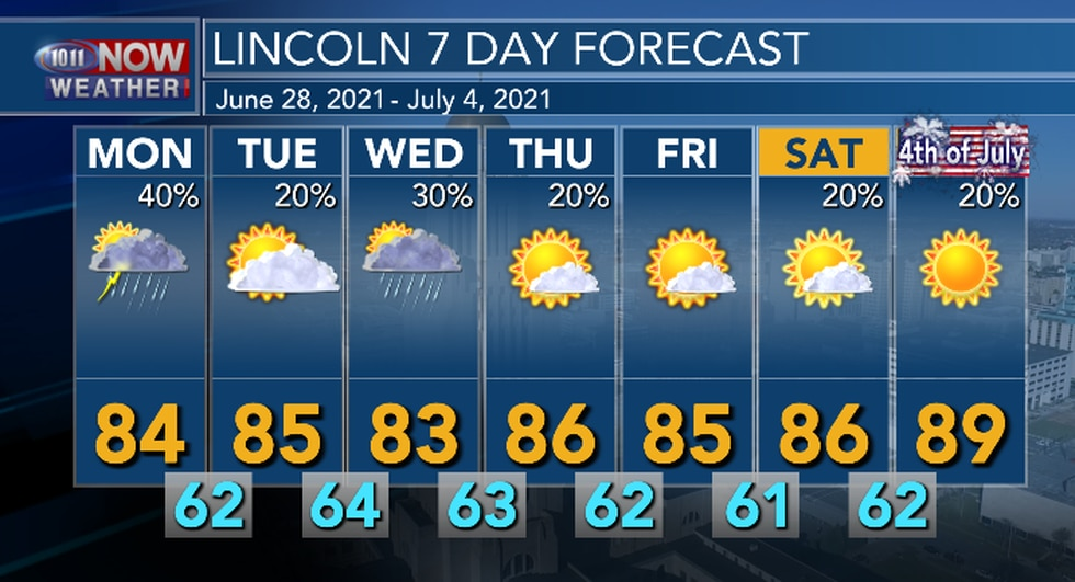 Warm temperatures with some chances for rain over the next 7 days.
