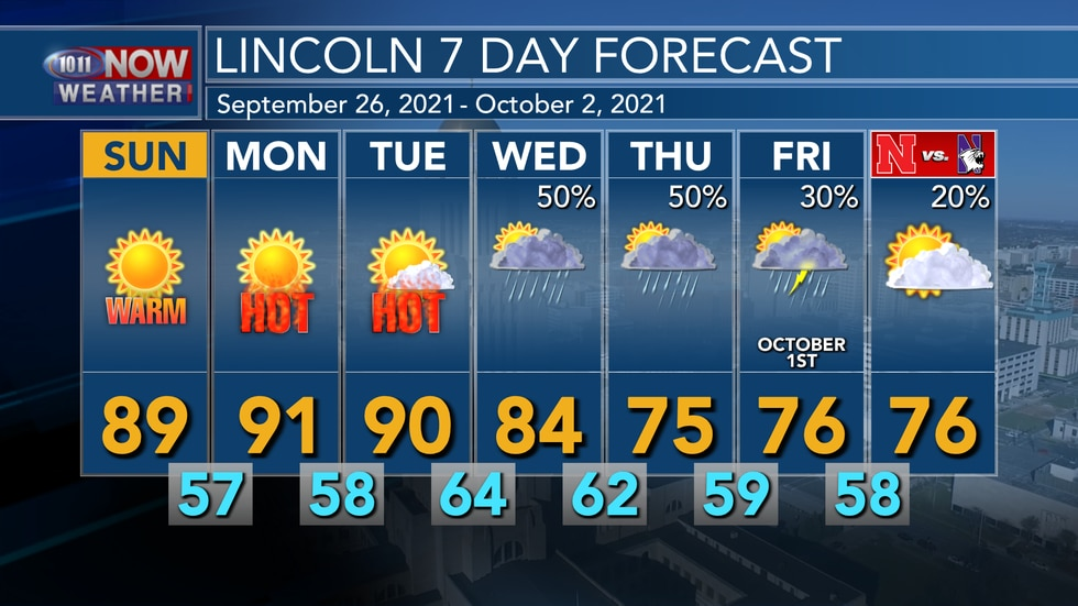 Temperatures are expected to be well into the 80s and 90s over the next few days before cooler...