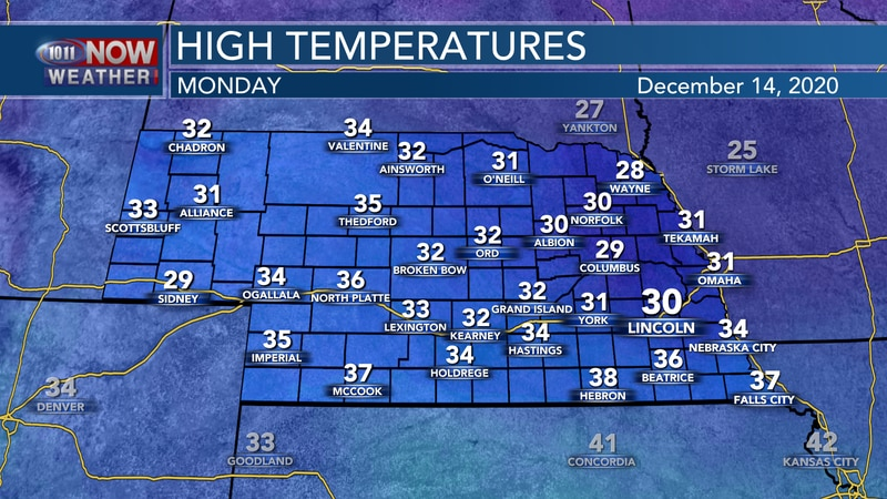 Temperatures stay cold on Monday with highs in the upper 20s to mid 30s across the state.