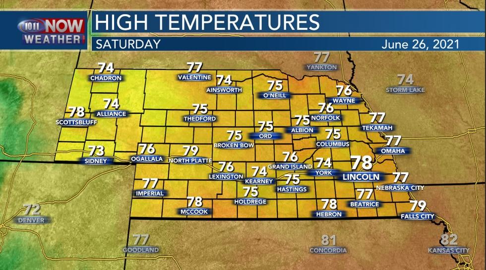 Saturday High Temperatures