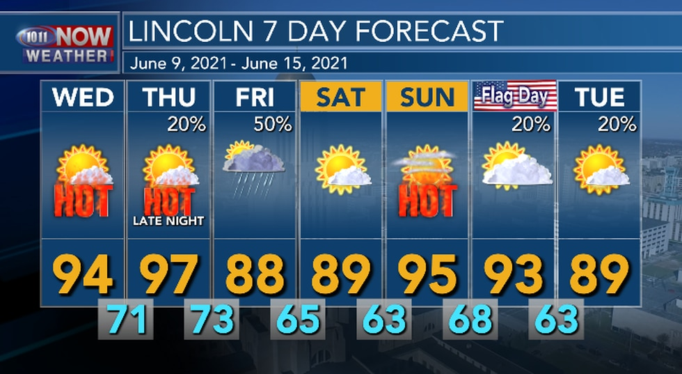 Above average temperatures will continue with small chances for rain after Friday.